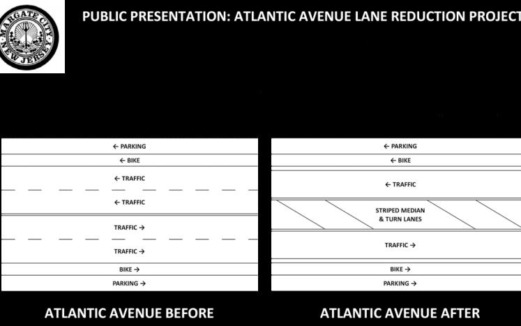 Atlantic Ave. Road Diet Graphic
